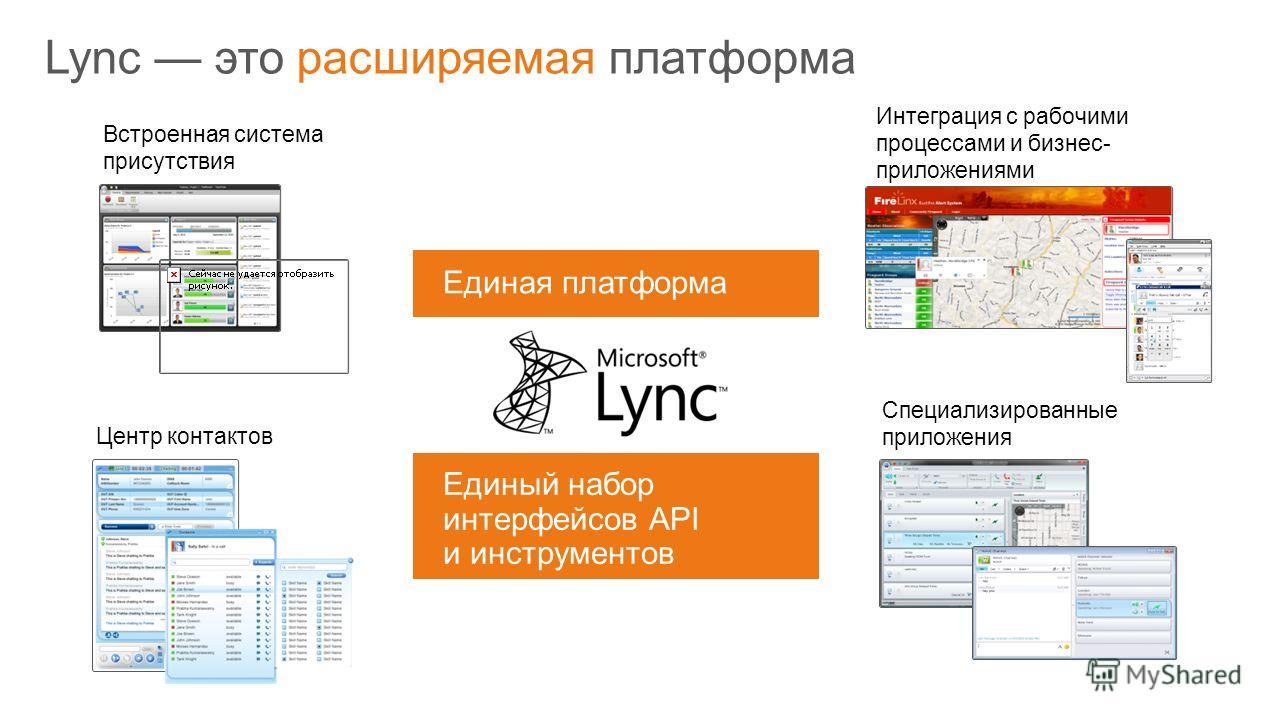 © Корпорация Microsoft, 2011 Lync это расширяемая платформа Встроенная система присутствия Интеграция с рабочими процессами и бизнес- приложениями Центр контактов Специализированные приложения Единая платформа Единый набор интерфейсов API и инструмен