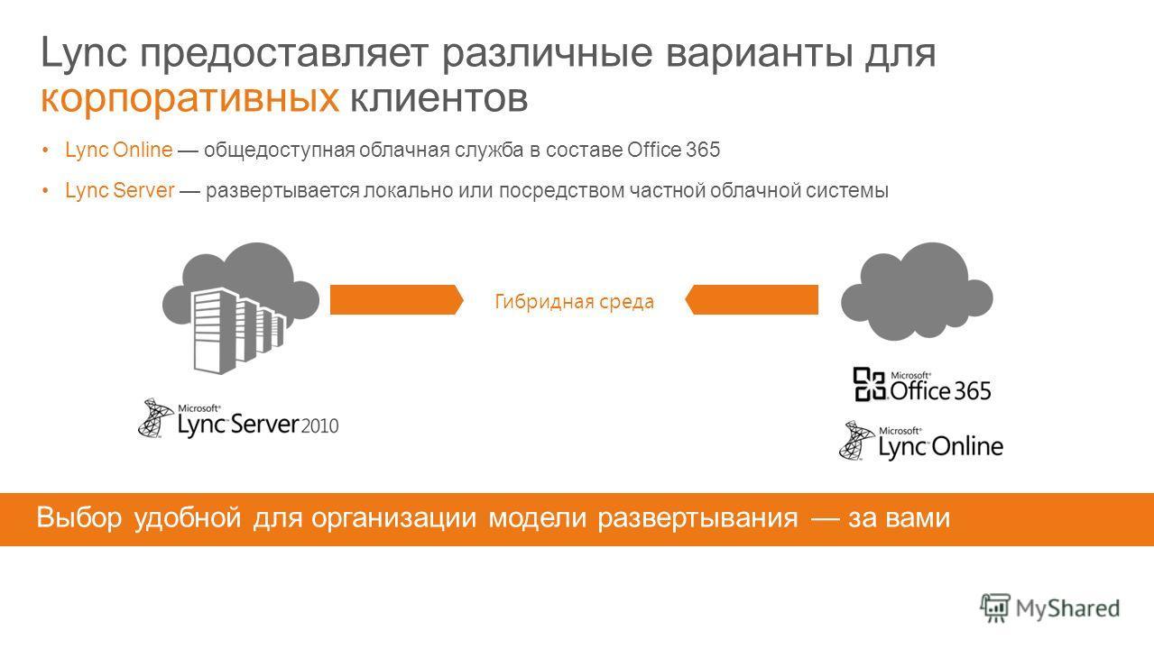 © Корпорация Microsoft, 2011 Lync предоставляет различные варианты для корпоративных клиентов Гибридная среда Lync Online общедоступная облачная служба в составе Office 365 Lync Server развертывается локально или посредством частной облачной системы