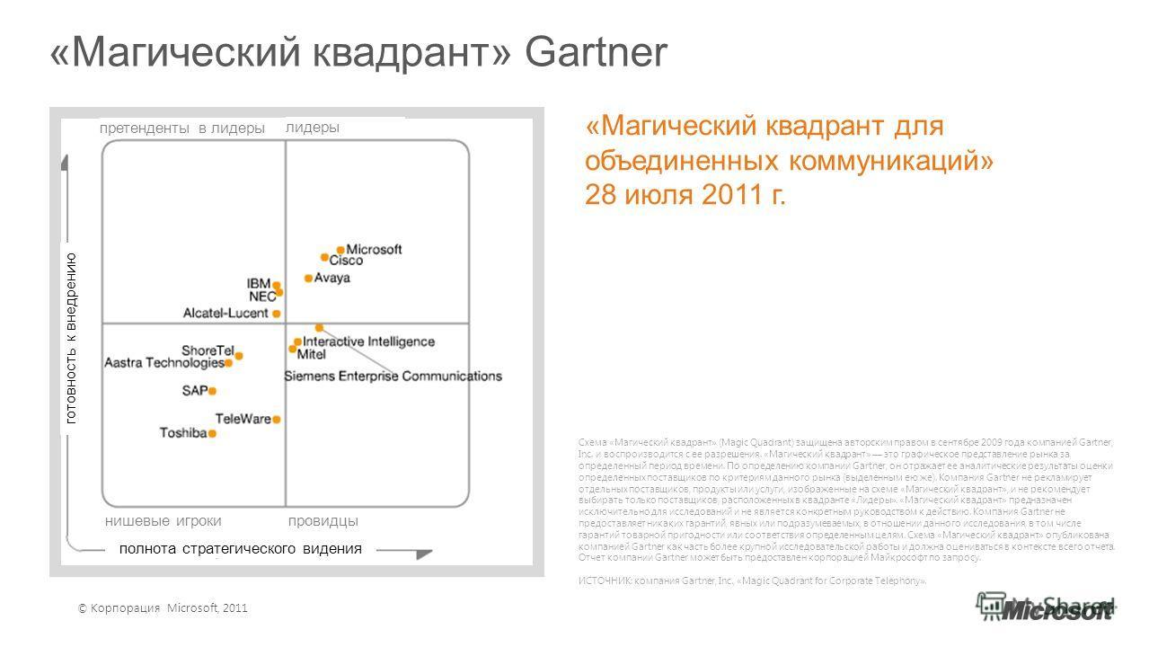 © Корпорация Microsoft, 2011 «Магический квадрант» Gartner «Магический квадрант для объединенных коммуникаций» 28 июля 2011 г. Схема «Магический квадрант» (Magic Quadrant) защищена авторским правом в сентябре 2009 года компанией Gartner, Inc. и воспр