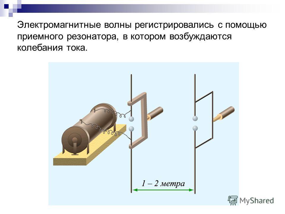 Электромагнитные волны регистрировались с помощью приемного резонатора, в котором возбуждаются колебания тока.