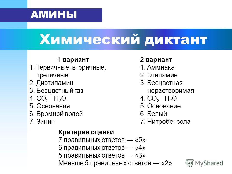 Химический диктант АМИНЫ 1 вариант 1.Первичные, вторичные, третичные 2. Диэтиламин 3. Бесцветный газ 4. СО 2 Н 2 О 5. Основания 6. Бромной водой 7. Зинин 2 вариант 1. Аммиака 2. Этиламин 3. Бесцветная нерастворимая 4. СО 2 Н 2 О 5. Основание 6. Белый