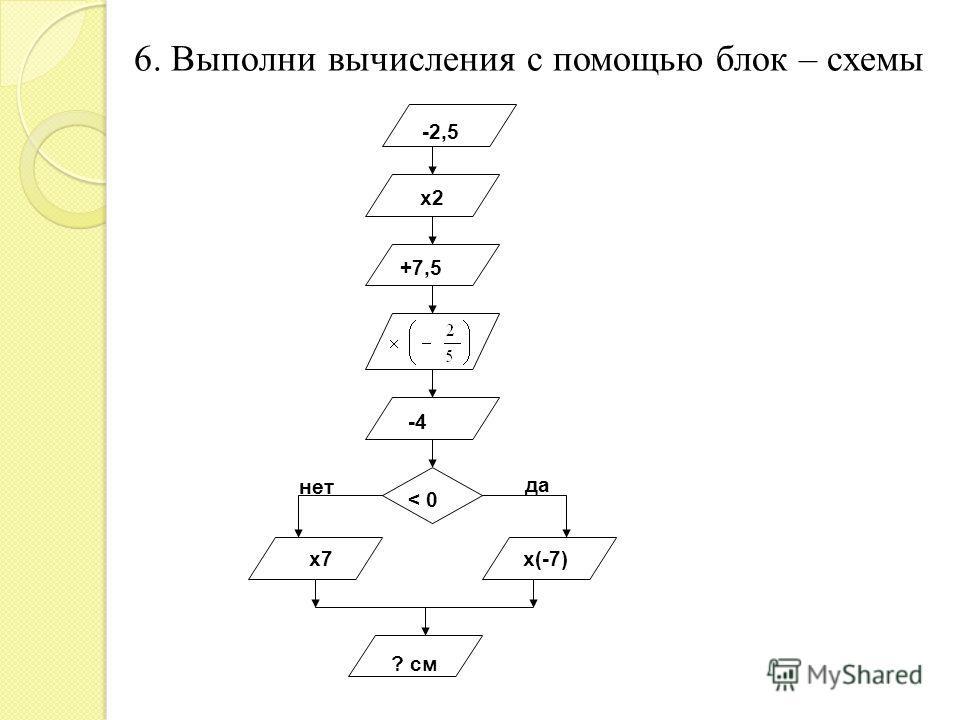 6. Выполни вычисления с помощью блок – схемы -2,5 х 2 +7,5 -4 < 0 нет да ? см х 7 х(-7)