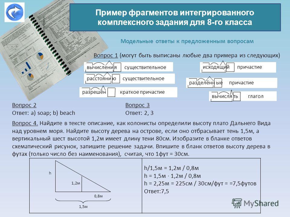 Пример фрагментов интегрированного комплексного задания для 8-го класса Модельные ответы к предложенным вопросам Вопрос 1 (могут быть выписаны любые два примера из следующих) исходящий причастиеразделённ ые причастие вычисля ть глагол Вопрос 2 Ответ: