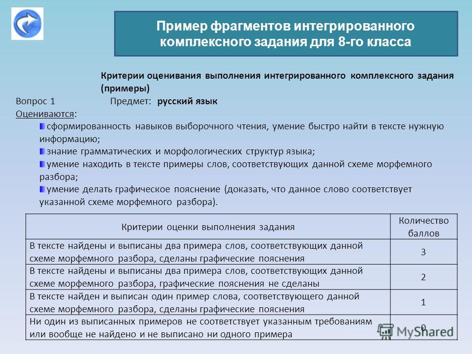 Пример фрагментов интегрированного комплексного задания для 8-го класса Критерии оценивания выполнения интегрированного комплексного задания (примеры) Вопрос 1Предмет:русский язык Оцениваются: сформированность навыков выборочного чтения, умение быстр