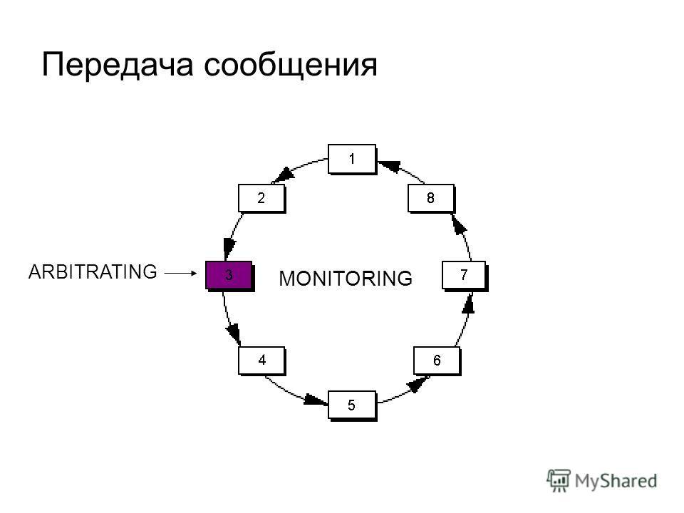 Передача сообщения MONITORING ARBITRATING