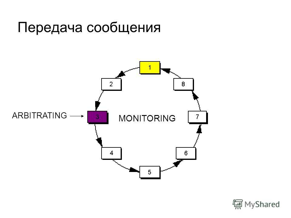 Передача сообщения ARBITRATING MONITORING