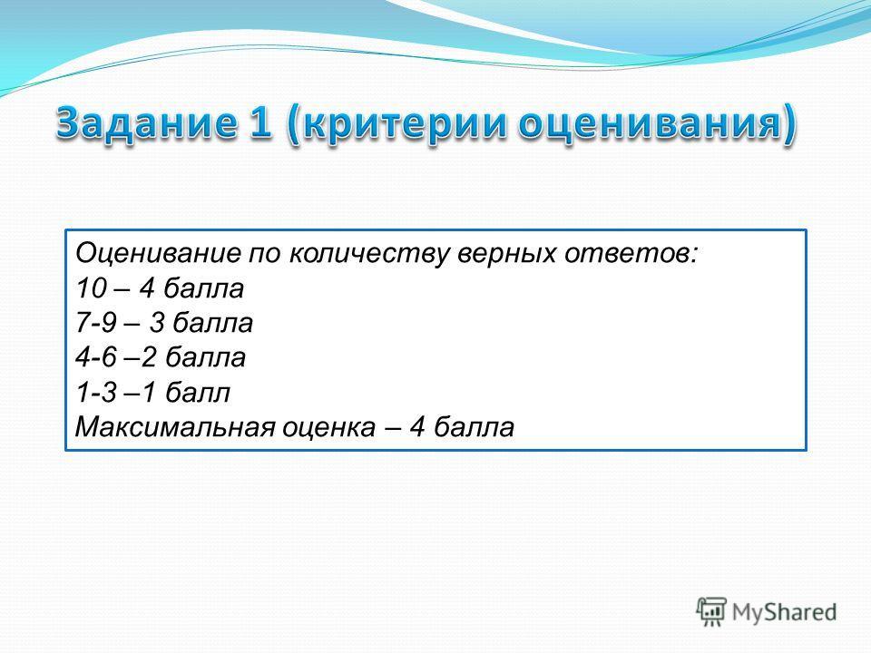 Оценивание по количеству верных ответов: 10 – 4 балла 7-9 – 3 балла 4-6 –2 балла 1-3 –1 балл Максимальная оценка – 4 балла