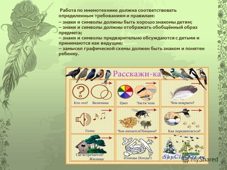 Работа по мнемотехнике должна соответствовать определенным требованиям и правилам: – знаки и символы должны быть хорошо знакомы детям; – знаки и символы должны отображать обобщённый образ предмета; – знаки и символы предварительно обсуждаются с детьм