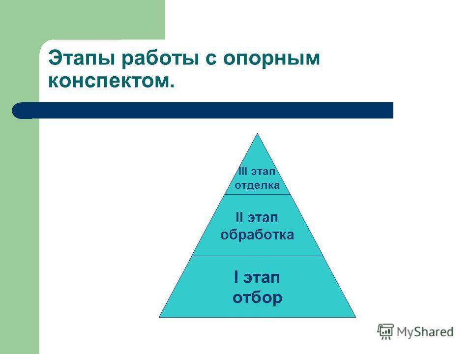 Этапы работы с опорным конспектом. III этап отделка II этап обработка I этап отбор