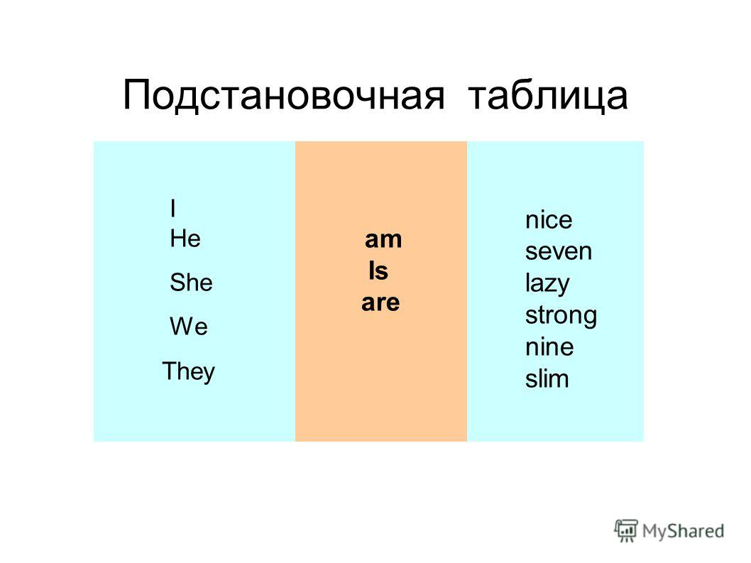 I He She We They am Is are nice seven lazy strong nine slim Подстановочная таблица