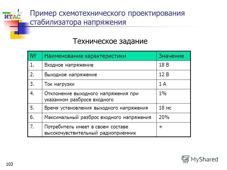 103 Пример схемотехнического проектирования стабилизатора напряжения Техническое задание Наименование характеристики Значение 1. Входное напряжение 18 В 2. Выходное напряжение 12 В 3. Ток нагрузки 1 А 4. Отклонение выходного напряжения при указанном