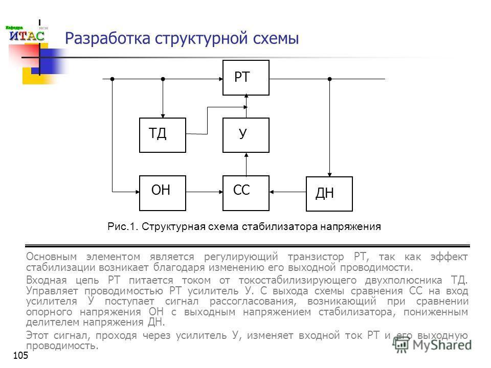 105 Разработка структурной схемы Основным элементом является регулирующий транзистор РТ, так как эффект стабилизации возникает благодаря изменению его выходной проводимости. Входная цепь РТ питается током от токостабилизирующего двухполюсника ТД. Упр
