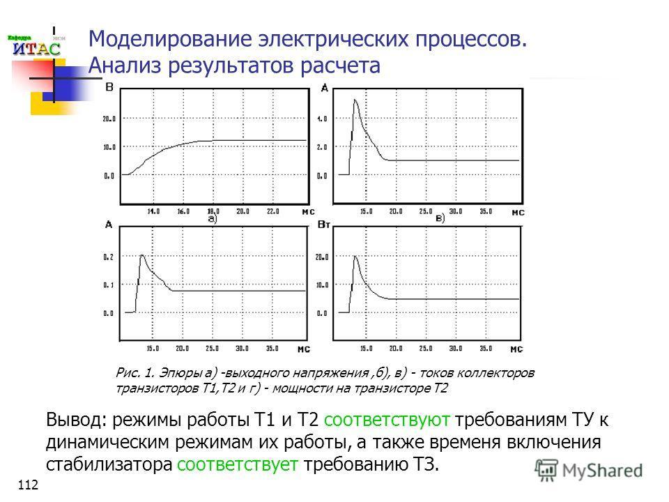 112 Моделирование электрических процессов. Анализ результатов расчета Вывод: режимы работы Т1 и Т2 соответствуют требованиям ТУ к динамическим режимам их работы, а также временя включения стабилизатора соответствует требованию ТЗ. Рис. 1. Эпюры а) -в