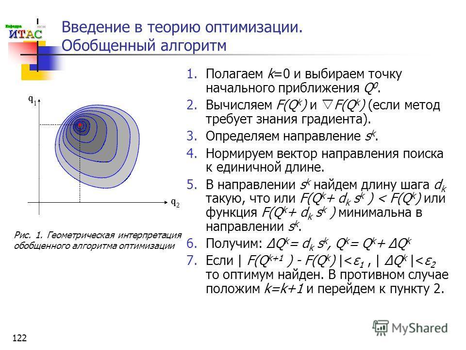 122 Введение в теорию оптимизации. Обобщенный алгоритм 1. Полагаем k=0 и выбираем точку начального приближения Q 0. 2. Вычисляем F(Q k ) и F(Q k ) (если метод требует знания градиента). 3. Определяем направление s k. 4. Нормируем вектор направления п