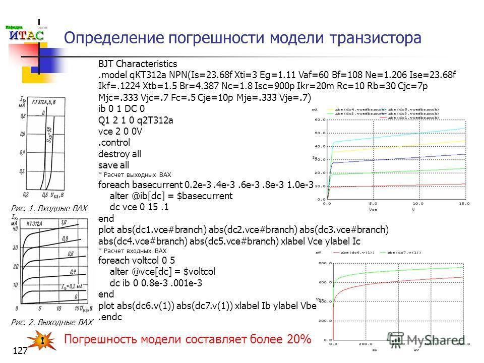 127 Определение погрешности модели транзистора Погрешность модели составляет более 20% BJT Characteristics.model qКT312a NPN(Is=23.68f Xti=3 Eg=1.11 Vaf=60 Bf=108 Ne=1.206 Ise=23.68f Ikf=.1224 Xtb=1.5 Br=4.387 Nc=1.8 Isc=900p Ikr=20m Rc=10 Rb=30 Cjc=