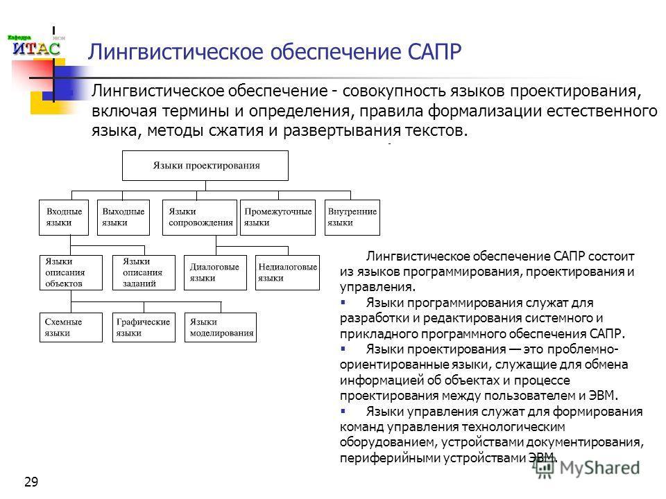 29 Лингвистическое обеспечение САПР Лингвистическое обеспечение - совокупность языков проектирования, включая термины и определения, правила формализации естественного языка, методы сжатия и развертывания текстов. Лингвистическое обеспечение САПР сос