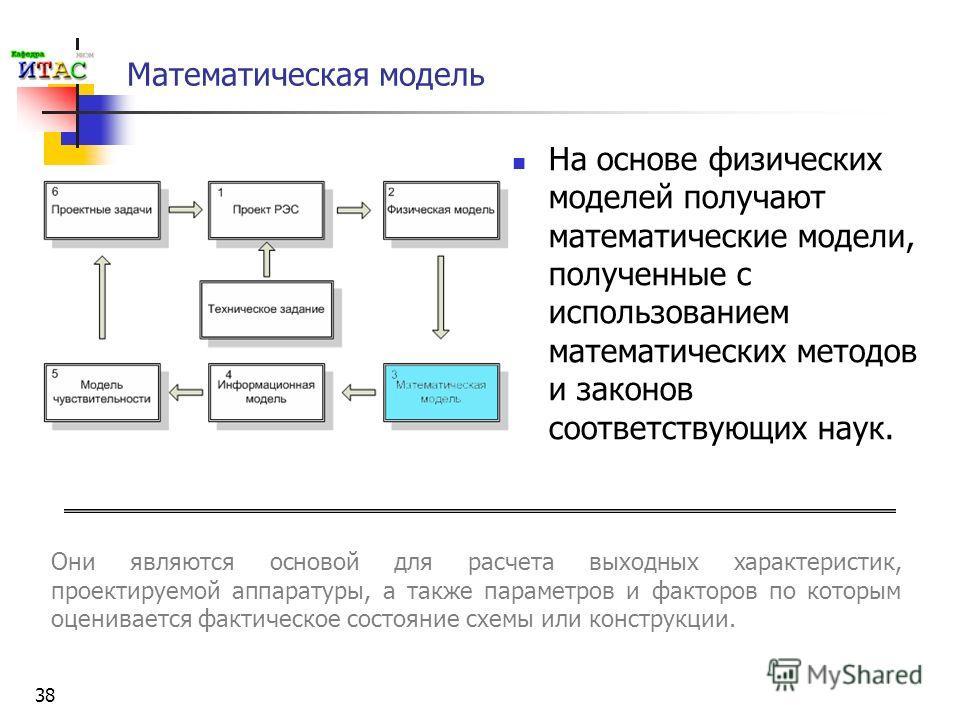 38 Математическая модель На основе физических моделей получают математические модели, полученные с использованием математических методов и законов соответствующих наук. Они являются основой для расчета выходных характеристик, проектируемой аппаратуры