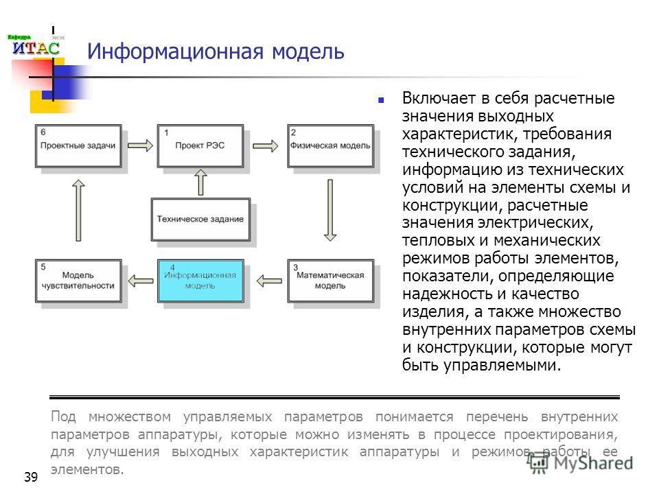 39 Информационная модель