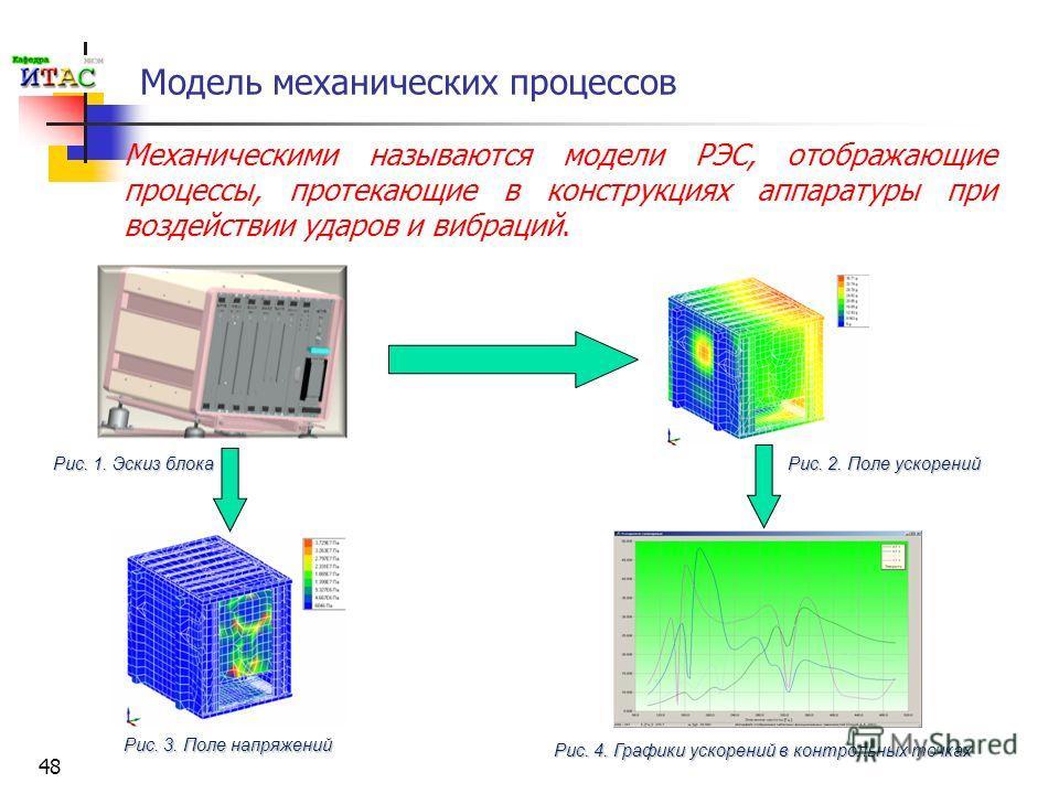 48 Модель механических процессов Рис. 3. Поле напряжений Рис. 2. Поле ускорений Рис. 4. Графики ускорений в контрольных точках Рис. 1. Эскиз блока Механическими называются модели РЭС, отображающие процессы, протекающие в конструкциях аппаратуры при в