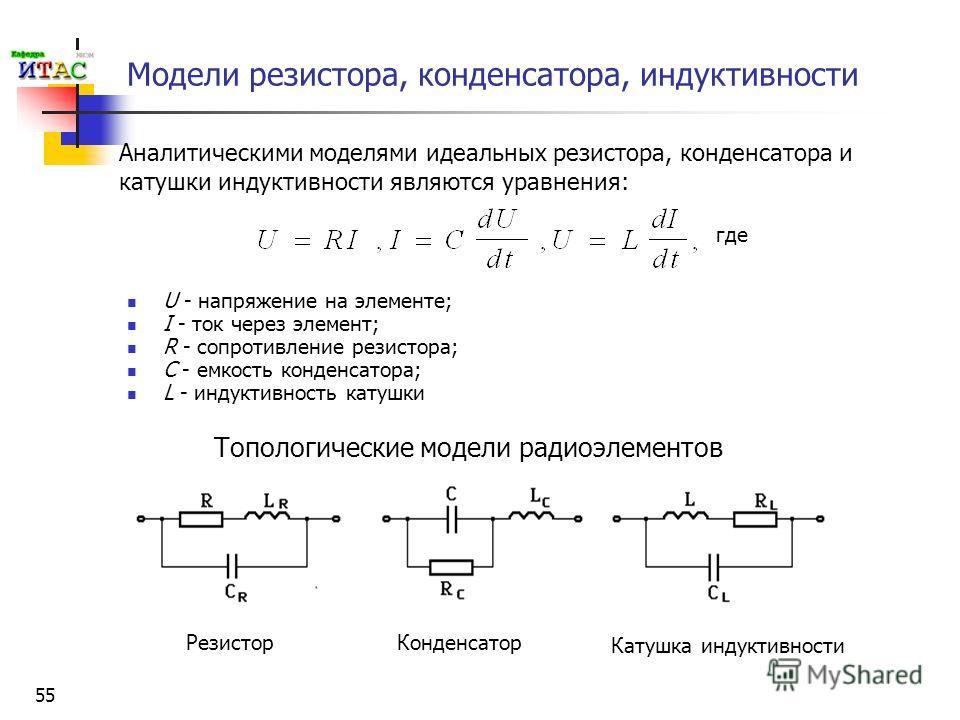 55 Модели резистора, конденсатора, индуктивности U - напряжение на элементе; I - ток через элемент; R - сопротивление резистора; С - емкость конденсатора; L - индуктивность катушки Аналитическими моделями идеальных резистора, конденсатора и катушки и
