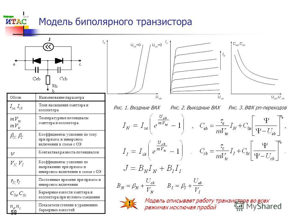 58 Модель биполярного транзистора Рис. 1. Входные ВАХРис. 2. Выходные ВАХРис. 3. ВФХ pn-переходов Обозн.Наименование параметра I se, I sk Токи насыщения эмиттера и коллектора mV te, mV tc Температурные потенциалы эмиттера и коллектора N, I Коэффициен