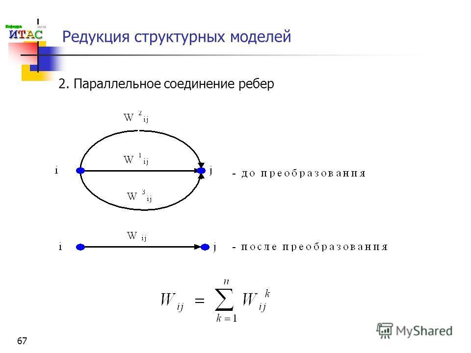 67 Редукция структурных моделей 2. Параллельное соединение ребер