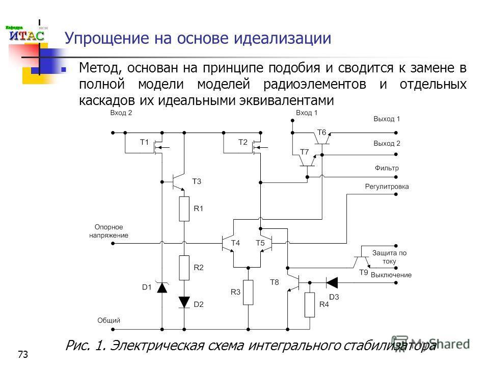 73 Упрощение на основе идеализации Метод, основан на принципе подобия и сводится к замене в полной модели моделей радиоэлементов и отдельных каскадов их идеальными эквивалентами Рис. 1. Электрическая схема интегрального стабилизатора