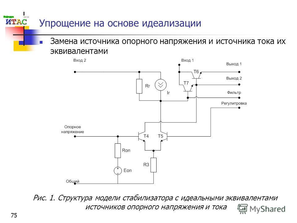 75 Упрощение на основе идеализации Замена источника опорного напряжения и источника тока их эквивалентами Рис. 1. Структура модели стабилизатора с идеальными эквивалентами источников опорного напряжения и тока