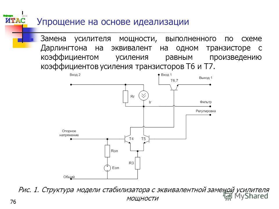 76 Упрощение на основе идеализации Замена усилителя мощности, выполненного по схеме Дарлингтона на эквивалент на одном транзисторе с коэффициентом усиления равным произведению коэффициентов усиления транзисторов Т6 и Т7. Рис. 1. Структура модели стаб