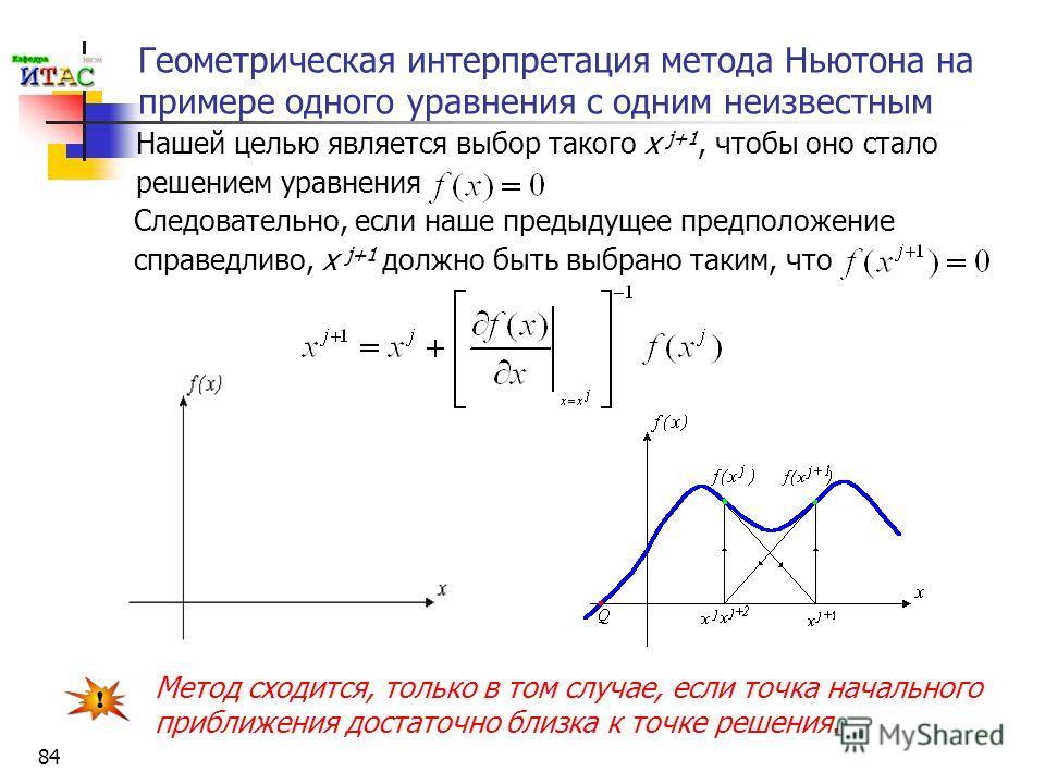 84 Геометрическая интерпретация метода Ньютона на примере одного уравнения с одним неизвестным Нашей целью является выбор такого x j+1, чтобы оно стало решением уравнения Следовательно, если наше предыдущее предположение справедливо, x j+1 должно быт