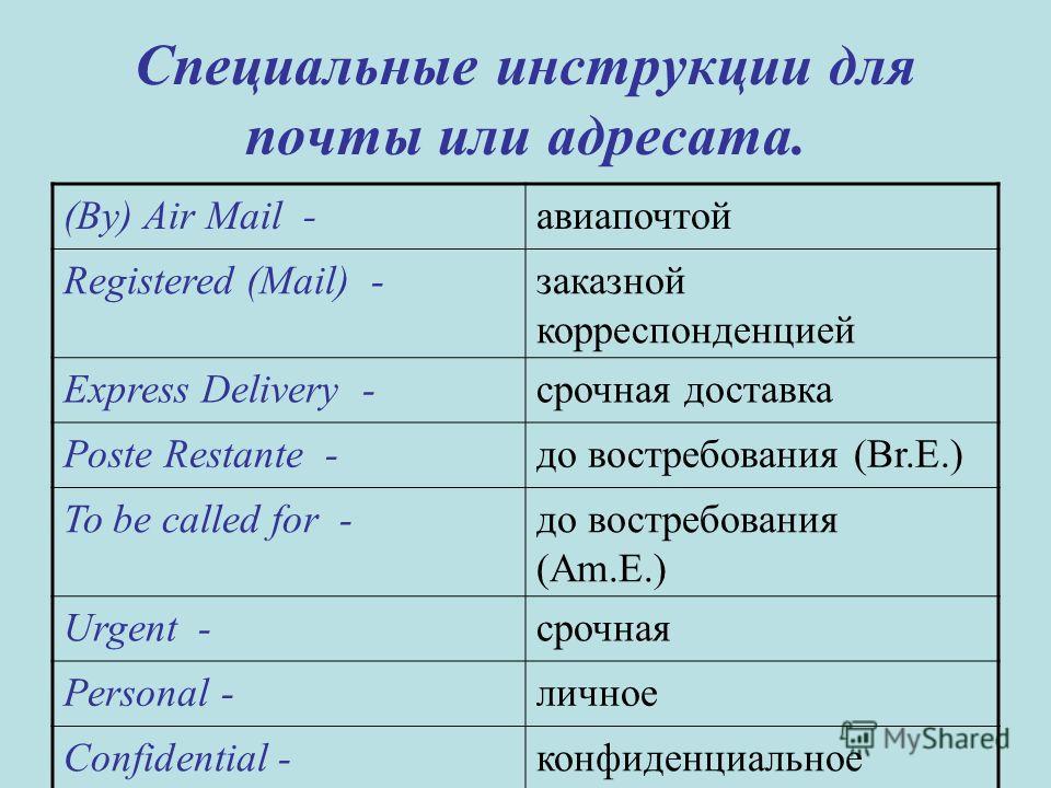 Специальные инструкции для почты или адресата. (By) Air Mail -авиапочтой Registered (Mail) -заказной корреспонденцией Express Delivery -срочная доставка Poste Restante -до востребования (Br.E.) To be called for -до востребования (Am.E.) Urgent -срочн