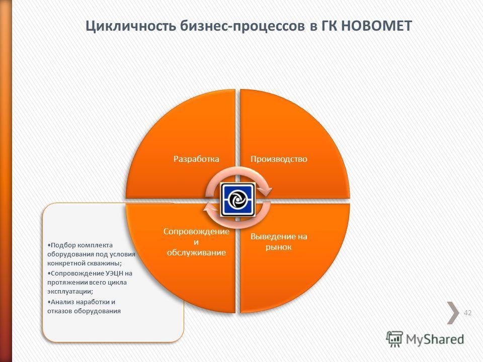 42 Цикличность бизнес-процессов в ГК НОВОМЕТ