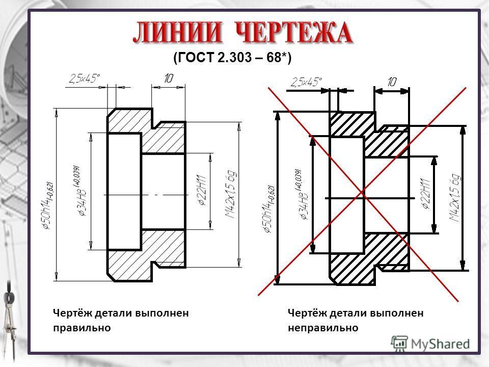 Чертёж детали выполнен правильно Чертёж детали выполнен неправильно (ГОСТ 2.303 – 68*)
