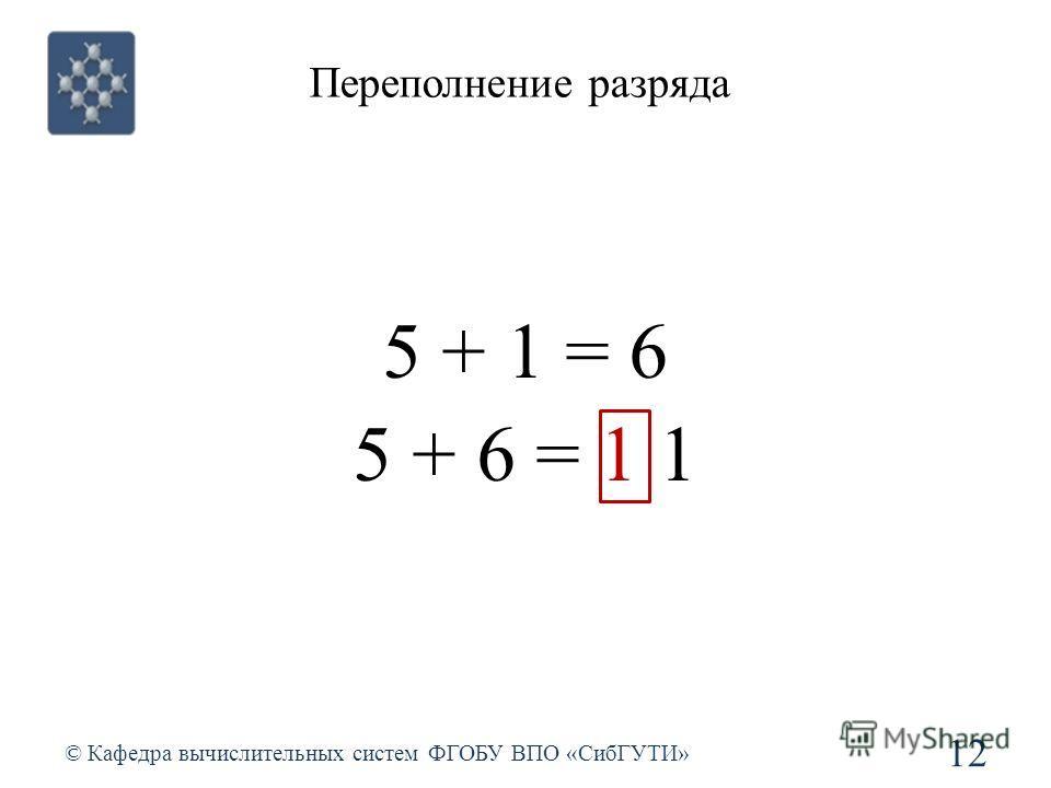 Переполнение разряда © Кафедра вычислительных систем ФГОБУ ВПО «СибГУТИ» 12 5 + 1 = 6 5 + 6 = 1 1