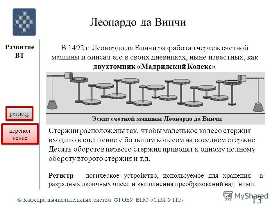 Леонардо да Винчи © Кафедра вычислительных систем ФГОБУ ВПО «СибГУТИ» 13 В 1492 г. Леонардо да Винчи разработал чертеж счетной машины и описал его в своих дневниках, ныне известных, как двухтомник «Мадридский Кодекс» Стержни расположены так, чтобы ма