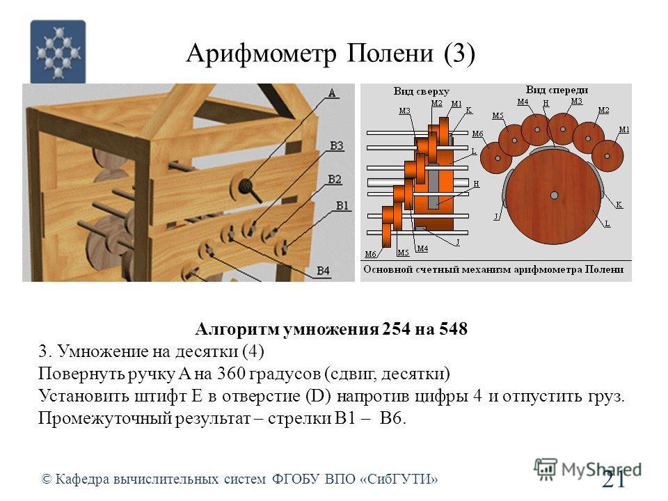 Арифмометр Полени (3) © Кафедра вычислительных систем ФГОБУ ВПО «СибГУТИ» 21 Алгоритм умножения 254 на 548 3. Умножение на десятки (4) Повернуть ручку A на 360 градусов (сдвиг, десятки) Установить штифт E в отверстие (D) напротив цифры 4 и отпустить