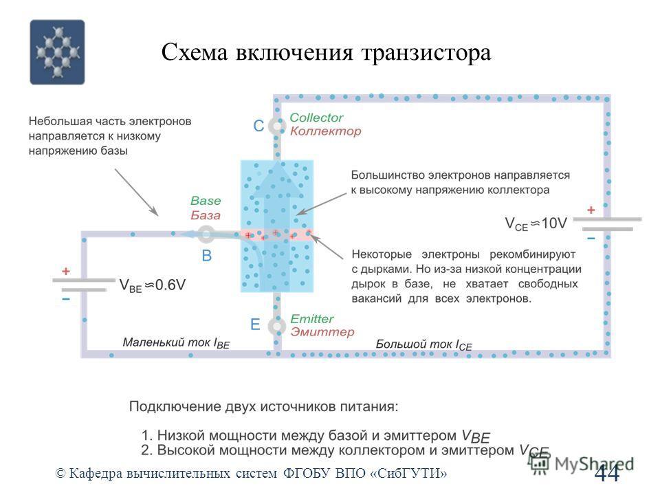 Схема включения транзистора © Кафедра вычислительных систем ФГОБУ ВПО «СибГУТИ» 44