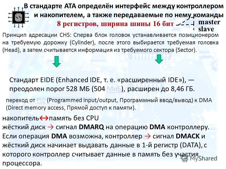 В стандарте АТА определён интерфейс между контроллером и накопителем, а также передаваемые по нему команды Принцип адресации CHS: Сперва блок головок устанавливается позиционером на требуемую дорожку (Cylinder), после этого выбирается требуемая голов