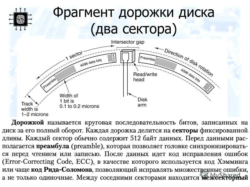 6 Фрагмент дорожки диска (два сектора)
