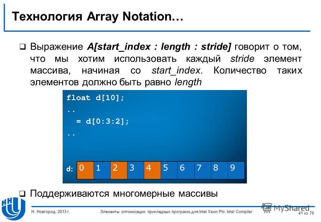 Технология Array Notation… Выражение A[start_index : length : stride] говорит о том, что мы хотим использовать каждый stride элемент массива, начиная со start_index. Количество таких элементов должно быть равно length Элементы оптимизации прикладных