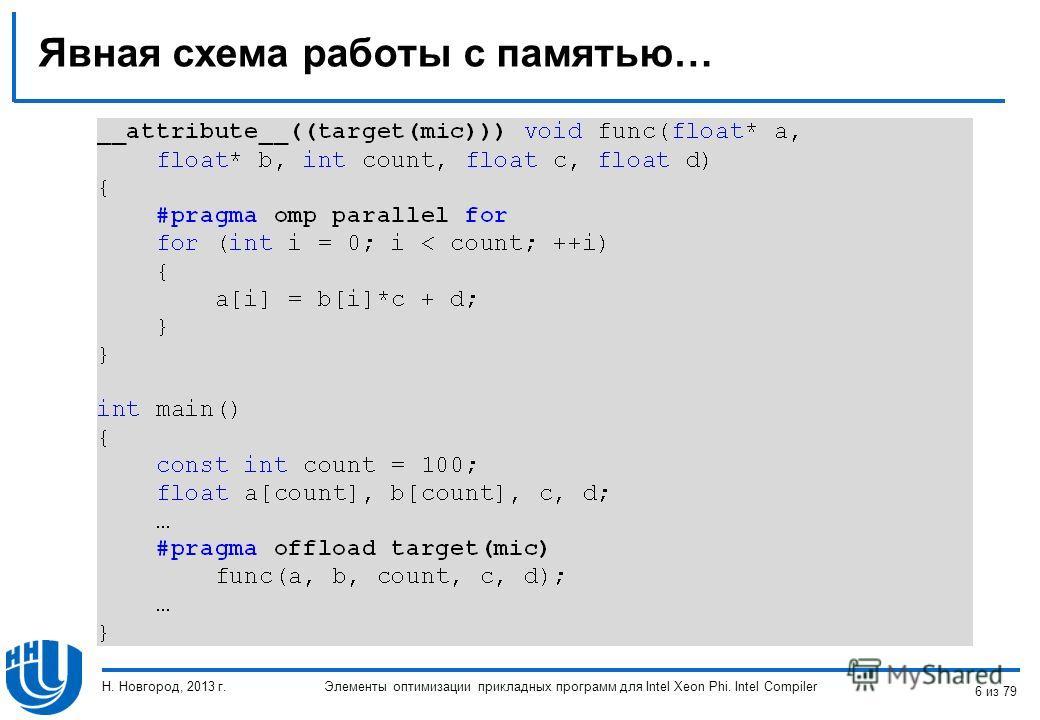 Явная схема работы с памятью… Элементы оптимизации прикладных программ для Intel Xeon Phi. Intel Compiler Н. Новгород, 2013 г. 6 из 79