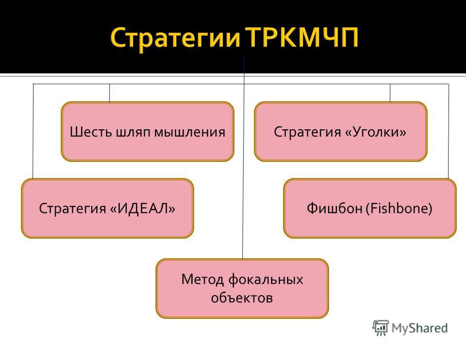 Шесть шляп мышления Стратегия «Уголки» Стратегия «ИДЕАЛ»Фишбон (Fishbone) Метод фокальных объектов
