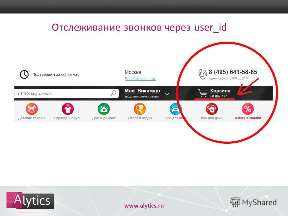 www.alytics.ru Отслеживание звонков через user_id
