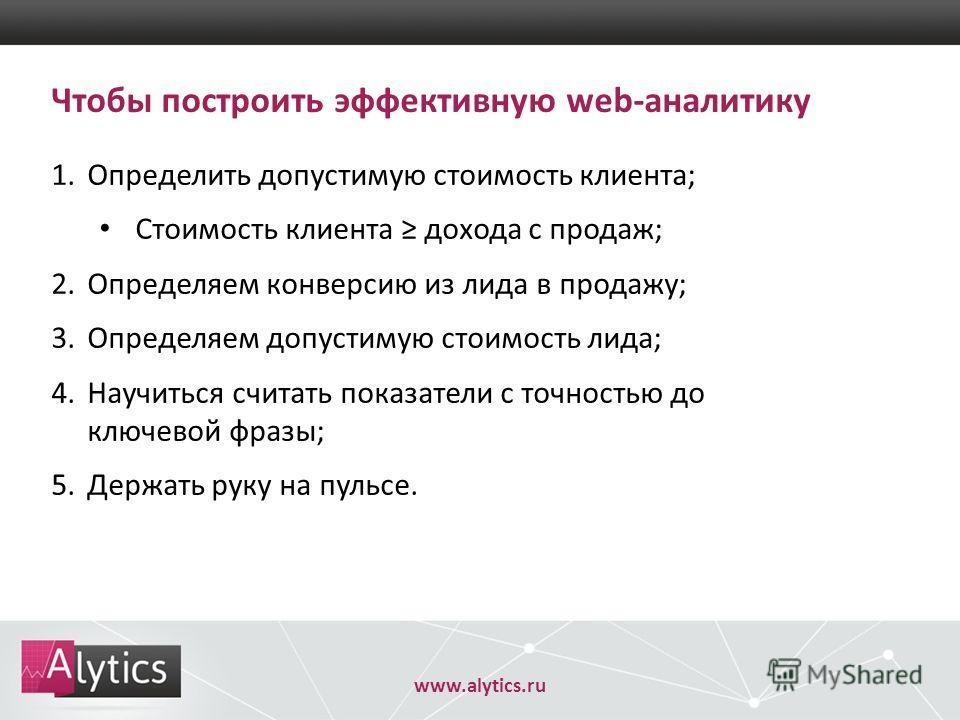 www.alytics.ru Чтобы построить эффективную web-аналитику 1. Определить допустимую стоимость клиента; Стоимость клиента дохода с продаж; 2. Определяем конверсию из лида в продажу; 3. Определяем допустимую стоимость лида; 4. Научиться считать показател