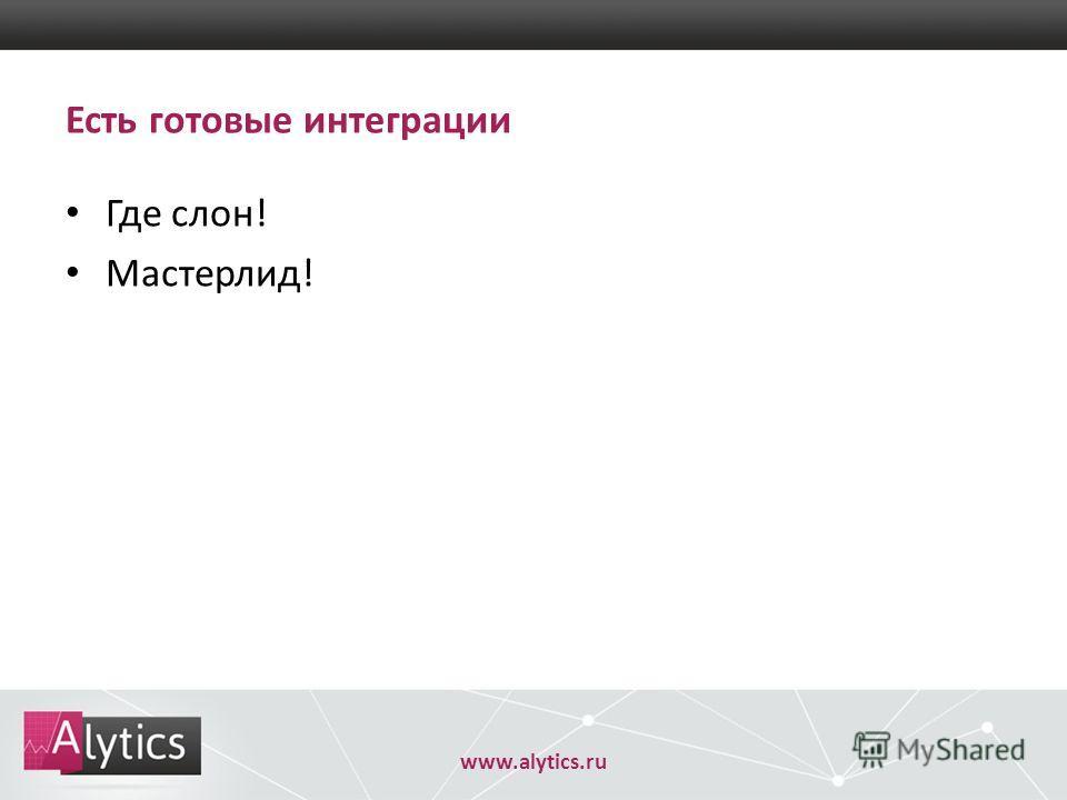 Где слон! Мастерлид! www.alytics.ru Есть готовые интеграции