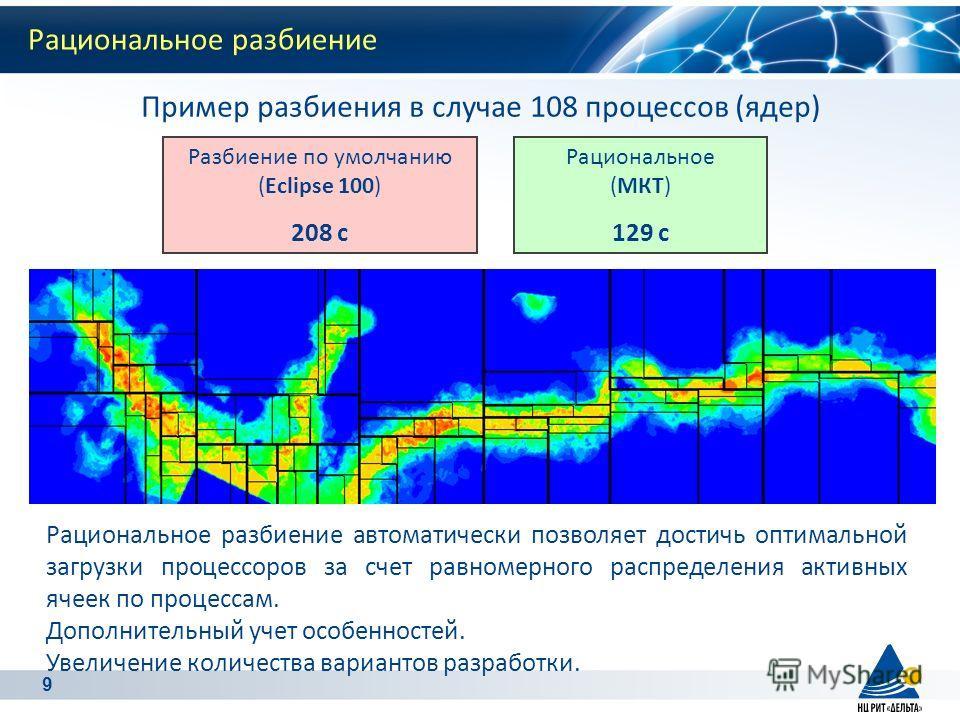 9 Рациональное разбиение Пример разбиения в случае 108 процессов (ядер) Рациональное разбиение автоматически позволяет достичь оптимальной загрузки процессоров за счет равномерного распределения активных ячеек по процессам. Дополнительный учет особен