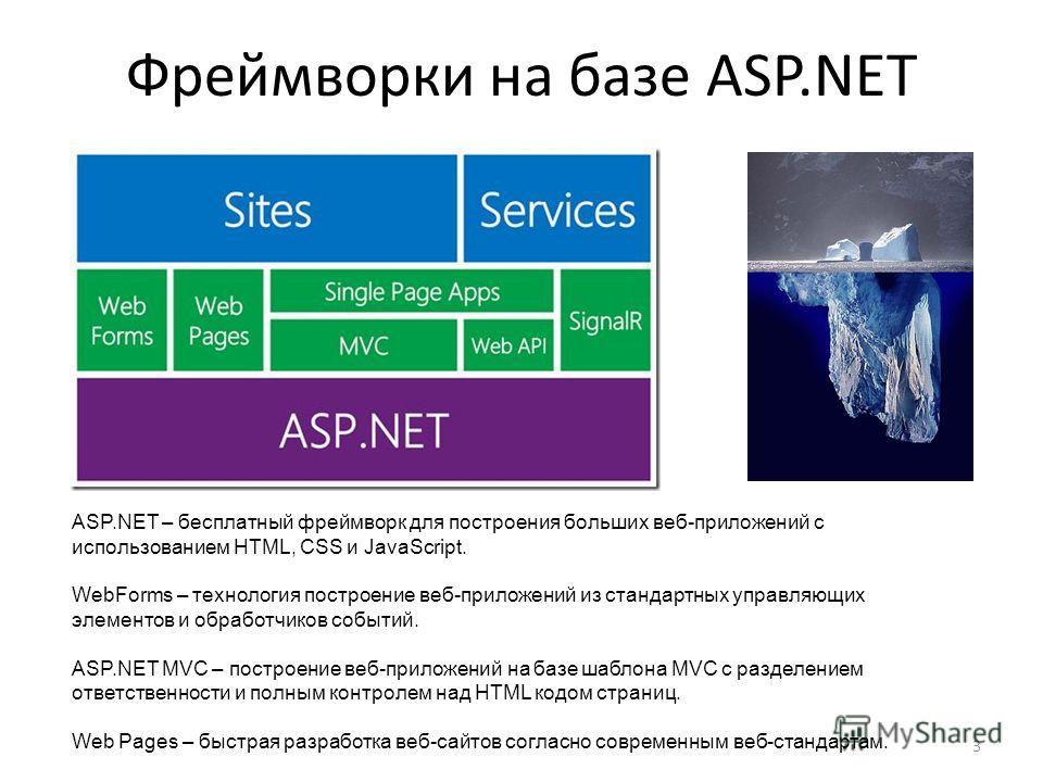 Фреймворки на базе ASP.NET 3 ASP.NET – бесплатный фреймворк для построения больших веб-приложений с использованием HTML, CSS и JavaScript. WebForms – технология построение веб-приложений из стандартных управляющих элементов и обработчиков событий. AS