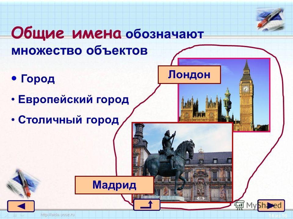 14 из 16 Общие имена обозначают множество объектов Город Европейский город Столичный город Мадрид Лондон