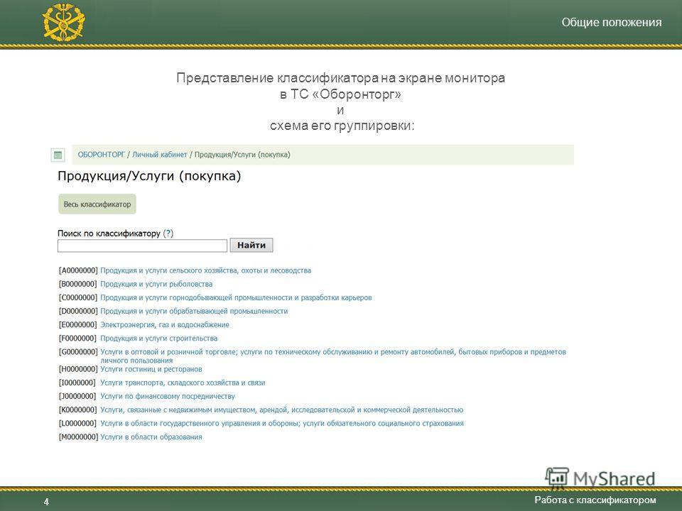 4 Работа с классификатором Общие положения Представление классификатора на экране монитора в ТС «Оборонторг» и схема его группировки: