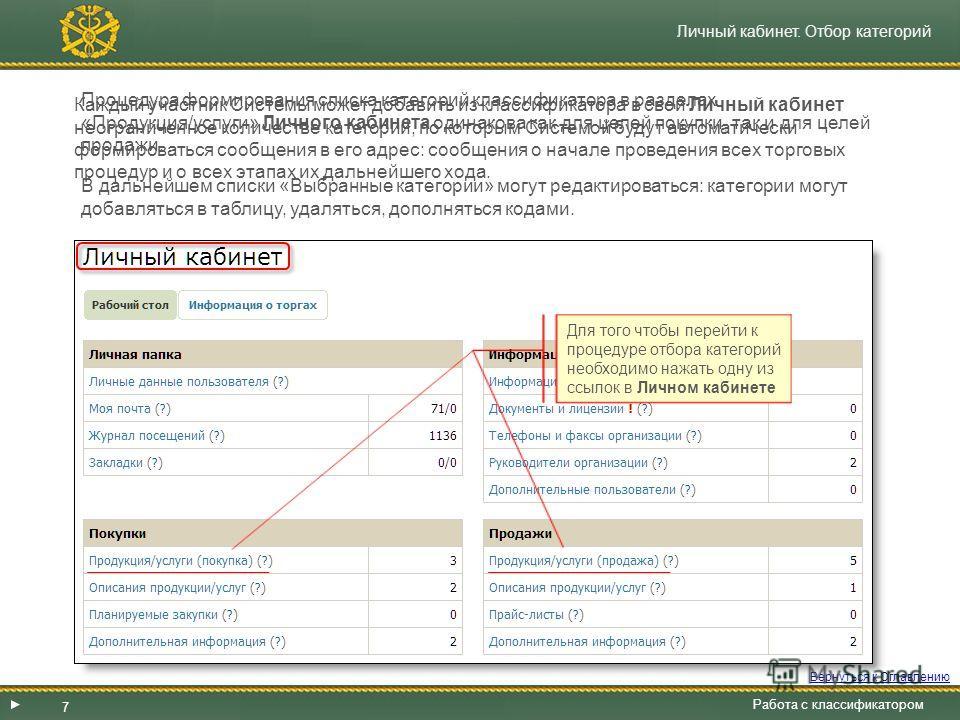 7 Личный кабинет. Отбор категорий Работа с классификатором Каждый участник Системы может добавить из классификатора в свой Личный кабинет неограниченное количестве категорий, по которым Системой будут автоматически формироваться сообщения в его адрес
